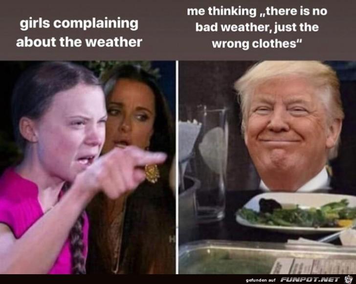 Wetter oder Kleidung