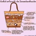 Damen-Handtasche.jpg auf www.funpot.net