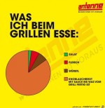 Was-ich-beim-Grillen-esse.jpg auf www.funpot.net