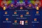 Jukebox---Robert-Jung--Weihnachts-Jukebox-1.ppsx auf www.funpot.net