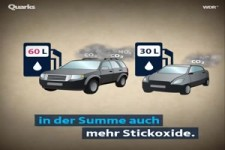 Wofür brauchen wir SUVs in Innenstädten